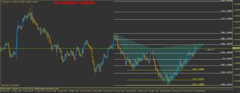 cypher pattern in forex gbpusd h1 cypher pattern in forex audusd h1
