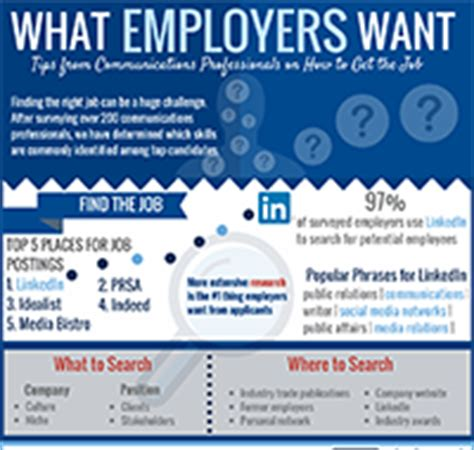 understanding what employers look for in engineers chart degrees images