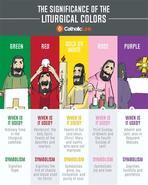 liturgical colors best 25 liturgical colors ideas on catholic