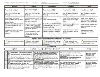 common core whole group reading lesson plan template for