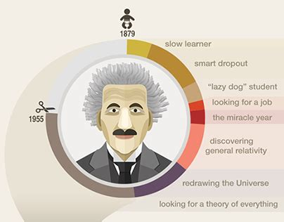 albert einstein biography chart how albert einstein started infographic on behance