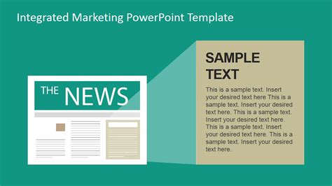 Integrated Marketing Communications Powerpoint Template Slidemodel Advertising Presentation Templates
