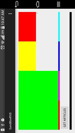 gridlayout empty cell gridlayoutmanager setspansizelookup creating blank cell
