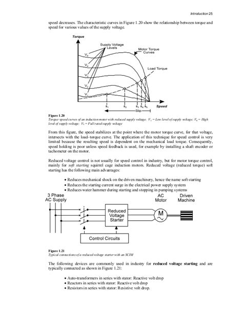 induction motor gate questions practical variable speed drives for instrumentation and syste