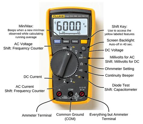 Multitester Fluke 115 how to use a multimeter pie wiki