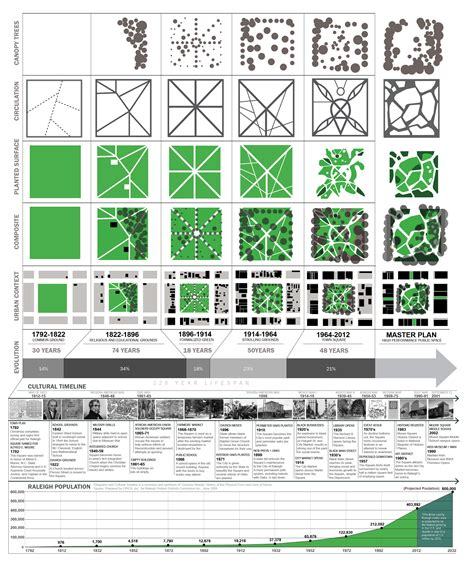 design concept guidelines asla 2013 professional awards elevated ground a 300
