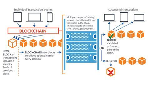cadena de bloques la gu a para entender todo lo referente a la cadena de bloques bitcoin criptomonedas contratos inteligentes y el futuro dinero edition books blockchain qu 233 es y para qu 233 sirve la cadena de bloques