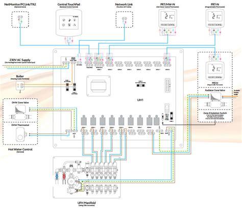 electric underfloor heating wiring diagram wiring diagram for electric floor heating wiring get