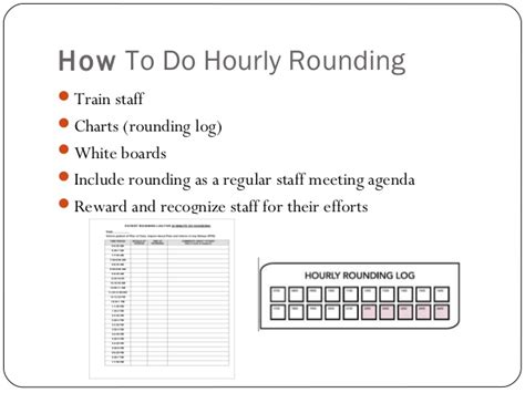 Hourly Rounding Leadership Project Leadership Rounding Template