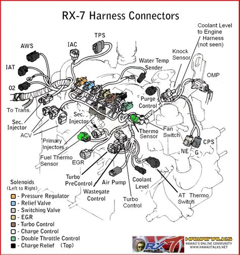 wiring harness diagram help filling in the blanks rx7 wiring diagram rx7club