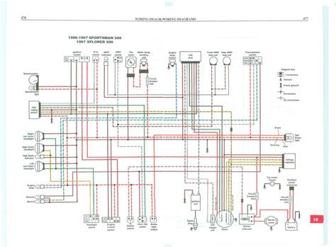 polaris sportsman 400 wiring diagram efcaviation