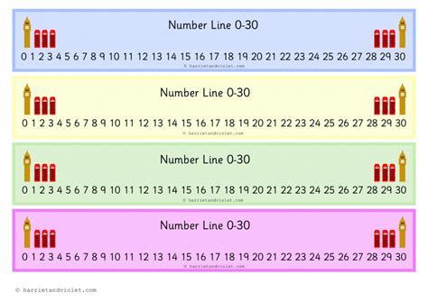 printable number line 1 30 number line 0 30 pictures to pin on pinterest pinsdaddy