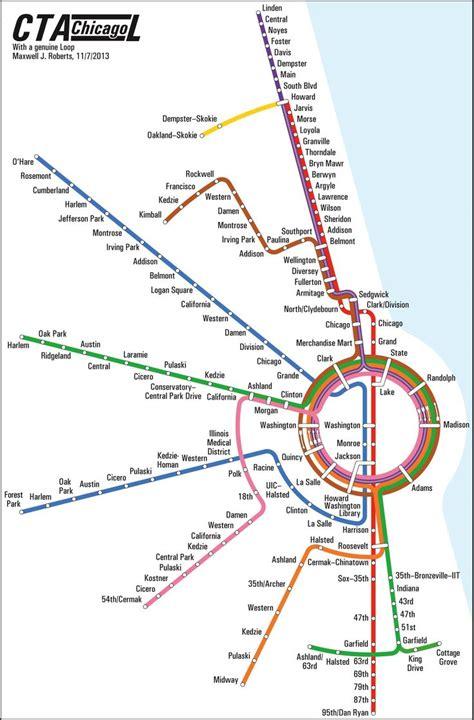 chicago map subway chicago circular subway map by max around the