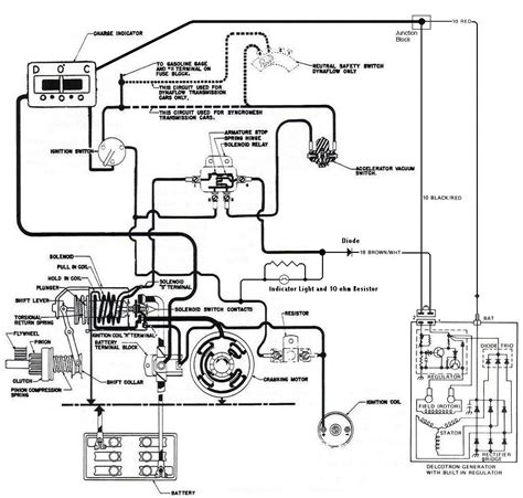 chevy starter solenoid wiring diagram get free image