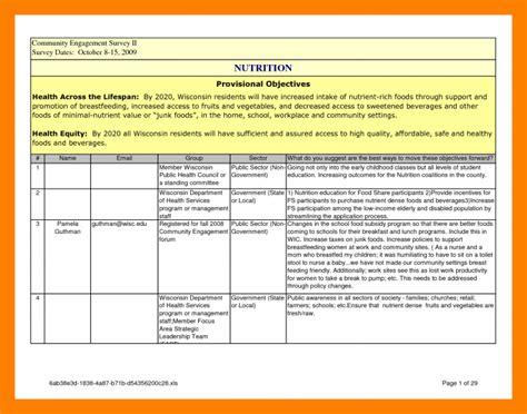 10 Strategic Planning Template Excel Phoenix Officeaz Strategic Plan Template Excel