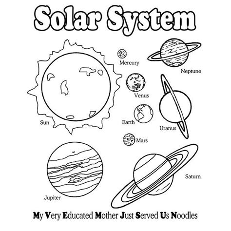coloring pages for planets planet coloring pages with the 9 planets nine planets