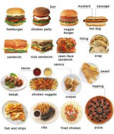 healthy fast food list names pictures in pakistan cooking pinterest food lists fast food