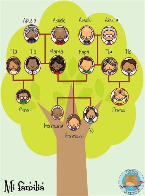 imagenes sobre la familia para niños las 25 mejores ideas sobre arbol genealogico para ni 241 os
