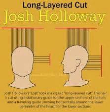 cutting diagrams for a shag cut diagram haircut on pinterest haircuts vintage haircuts