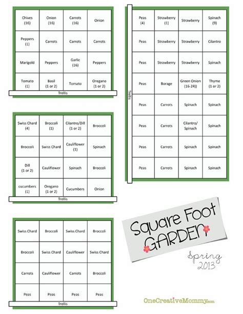 Square Foot Gardening Layout Square Foot Garden Plans For Onecreativemommy