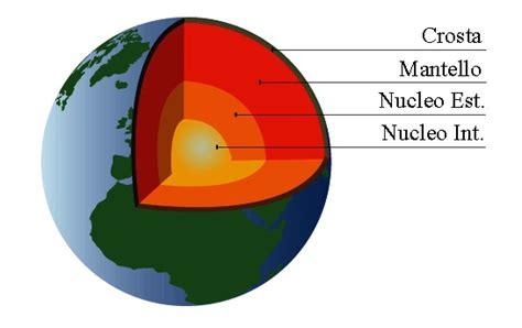 struttura interna della terra zanichelli la terra il nostro pianeta