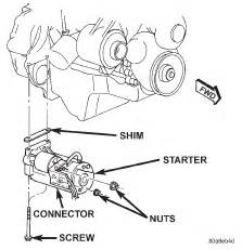 1989 jeep wrangler tj starting system faults and troubleshooting circuit wiring diagrams