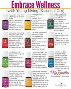 So do you still have questions about young living essential oils