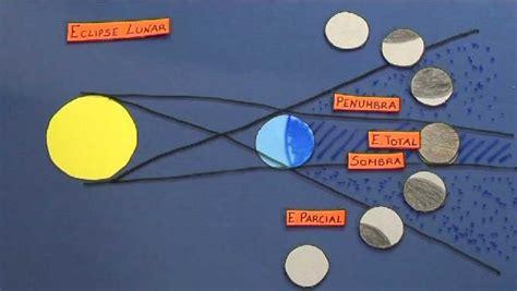 como hacer una maqueta del ecplise solar y lunar c 243 mo se produce un eclipse lunar astronom 237 a educaci 243 n