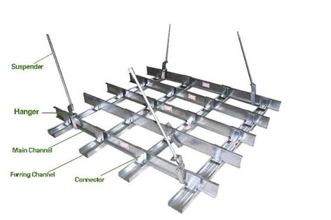steel frame for ceiling system purchasing souring