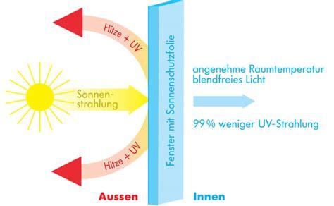 Sichtschutzfolie Fenster Licht by Sonnenschutzfolien F 252 R Geb 228 Udeglas Sorenos Gmbh