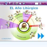 L Calendario Liturgico El Calendario Lit 250 Rgico 187 Recursos Educativos Digitales