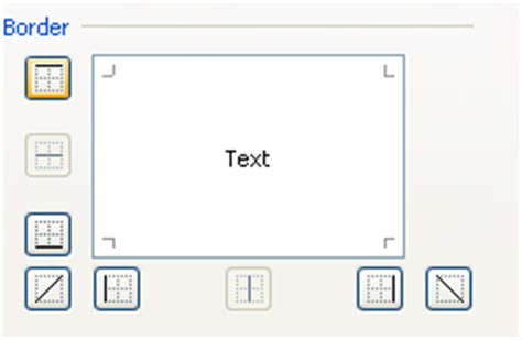 java pattern word boundary exle apply a border using the format cells dialog box cell
