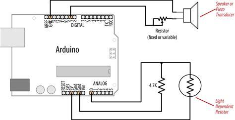honda melody wiring diagram choice image wiring diagram