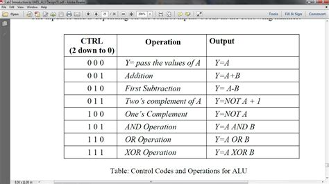 how to write test bench for vhdl code write the vhdl code and test bench for an 8 bit ar
