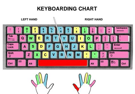 keyboard tutorial and typing 17 best images about keyboarding on pinterest