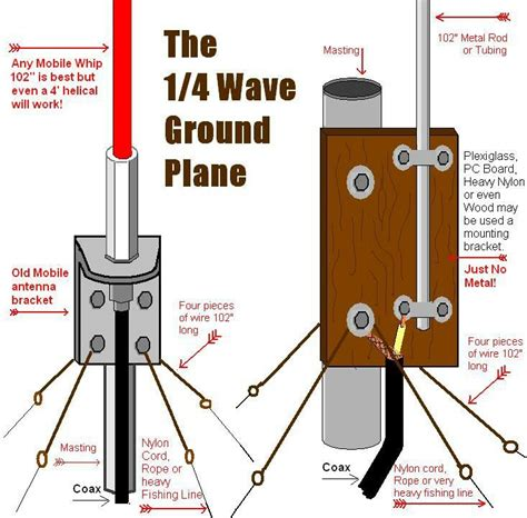 homemade  wave cb base antennas cb radio pinterest homemade  waves