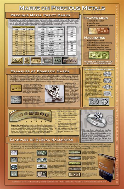 encyclopedia of silver marks hallmarks and makers marks