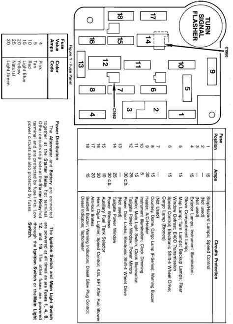 1988 ford ranger fuse box diagram wiring diagram with