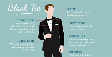 mens dress codes  simple   infographic