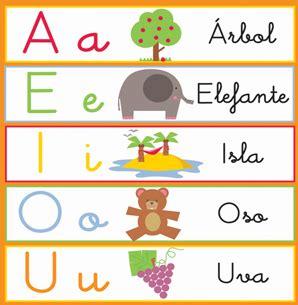 imagenes en ingles con las vocales las vocales l m y s p abecedario