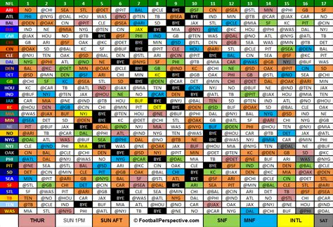 Calendario N F L Related Keywords Suggestions For Nfl Schedule