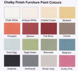 Furniture Paint Colors by Clotted Cream Diy Tools And Furniture On Pinterest