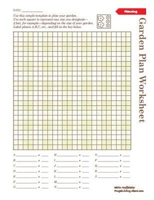 garden planner free printable printable garden plan worksheet god please grant me a