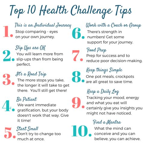 top 10 food challenges the dish 13 clean health challenges tips