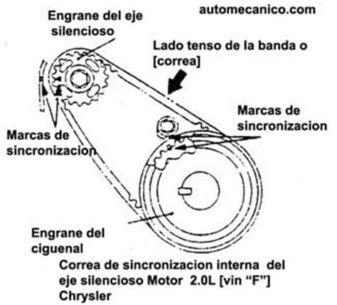 bandas y cadenas de tiempo automecanico automecanico sincronizacion share the knownledge