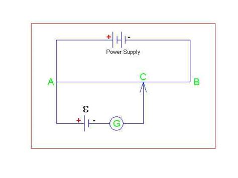 the potentiometer resistance of a test cell