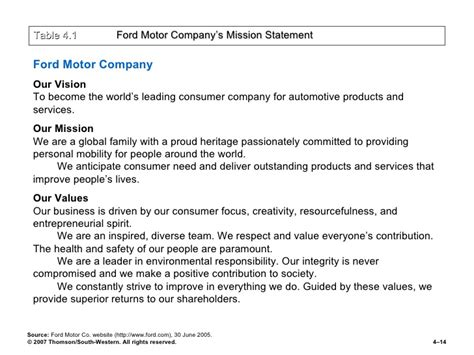 Ford Motor Company Mission Statement by Ford Motors Pany Mission Statement Impremedia Net