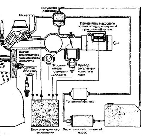 s13 interior wiring diagram s13 just another wiring site