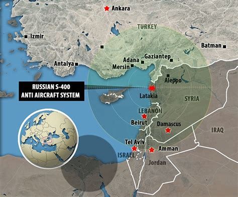 what is russia up to in the middle east books russia accuses turkey of provocation and supporting