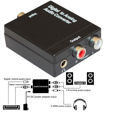 converter video to audio digital optical coaxial toslink signal to analog audio